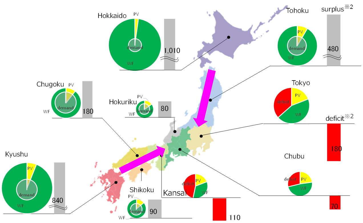 Utility 3.0: Japan's Utility of the Future